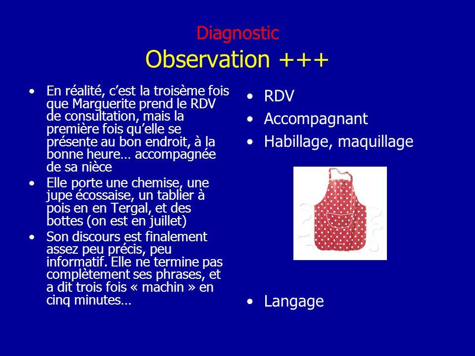 Diagnostic Observation +++ En réalité, cest la troisème fois que Marguerite prend le RDV de consultation, mais la première fois quelle se présente au