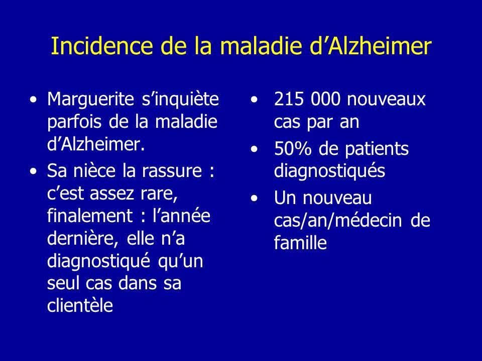 Incidence de la maladie dAlzheimer Marguerite sinquiète parfois de la maladie dAlzheimer. Sa nièce la rassure : cest assez rare, finalement : lannée d