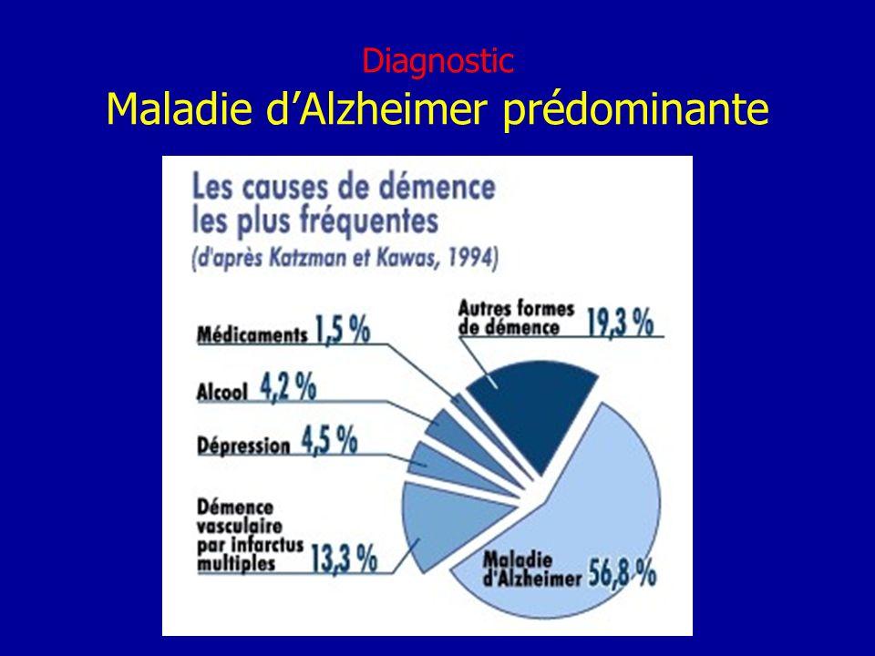 Diagnostic Maladie dAlzheimer prédominante