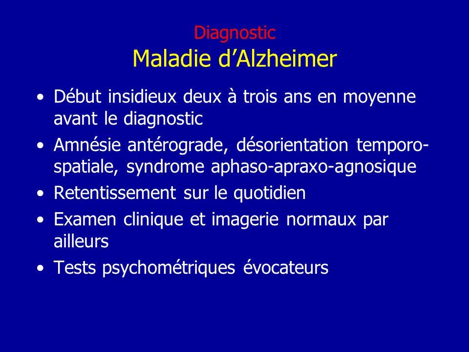 Diagnostic Maladie dAlzheimer Début insidieux deux à trois ans en moyenne avant le diagnostic Amnésie antérograde, désorientation temporo- spatiale, s
