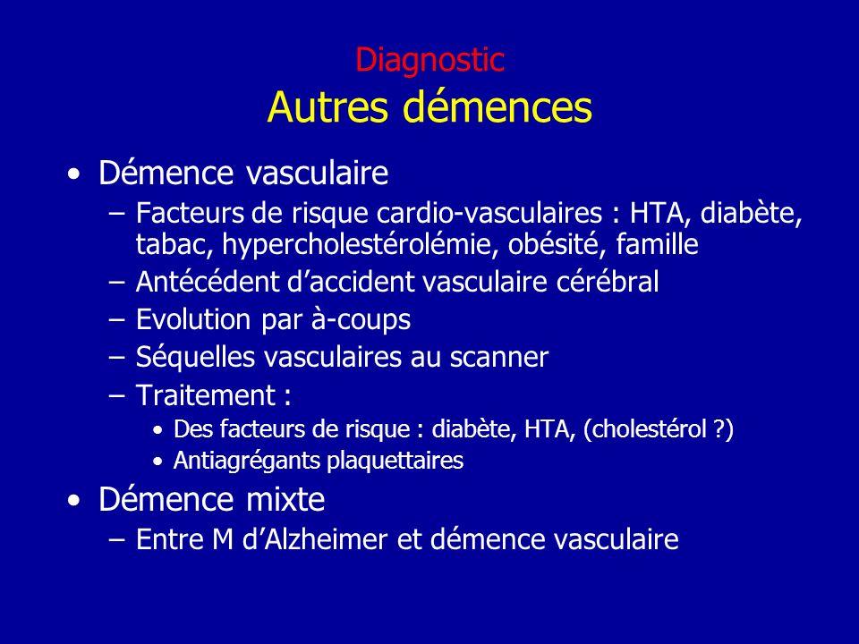 Diagnostic Autres démences Démence vasculaire –Facteurs de risque cardio-vasculaires : HTA, diabète, tabac, hypercholestérolémie, obésité, famille –An
