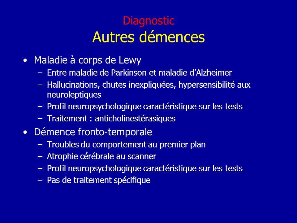 Diagnostic Autres démences Maladie à corps de Lewy –Entre maladie de Parkinson et maladie dAlzheimer –Hallucinations, chutes inexpliquées, hypersensib