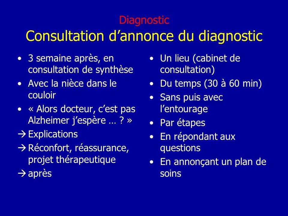 Diagnostic Consultation dannonce du diagnostic 3 semaine après, en consultation de synthèse Avec la nièce dans le couloir « Alors docteur, cest pas Al
