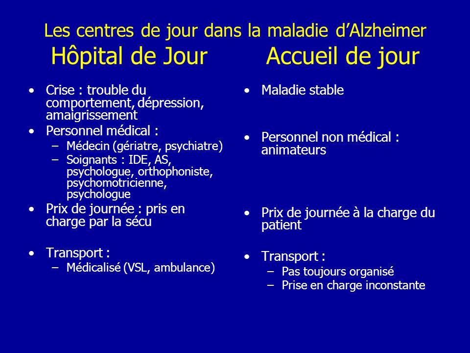 Les centres de jour dans la maladie dAlzheimer Hôpital de Jour Accueil de jour Crise : trouble du comportement, dépression, amaigrissement Personnel m