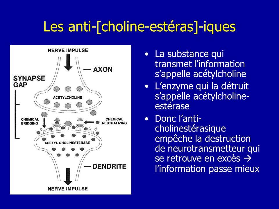 Les anti-[choline-estéras]-iques La substance qui transmet linformation sappelle acétylcholine Lenzyme qui la détruit sappelle acétylcholine- estérase