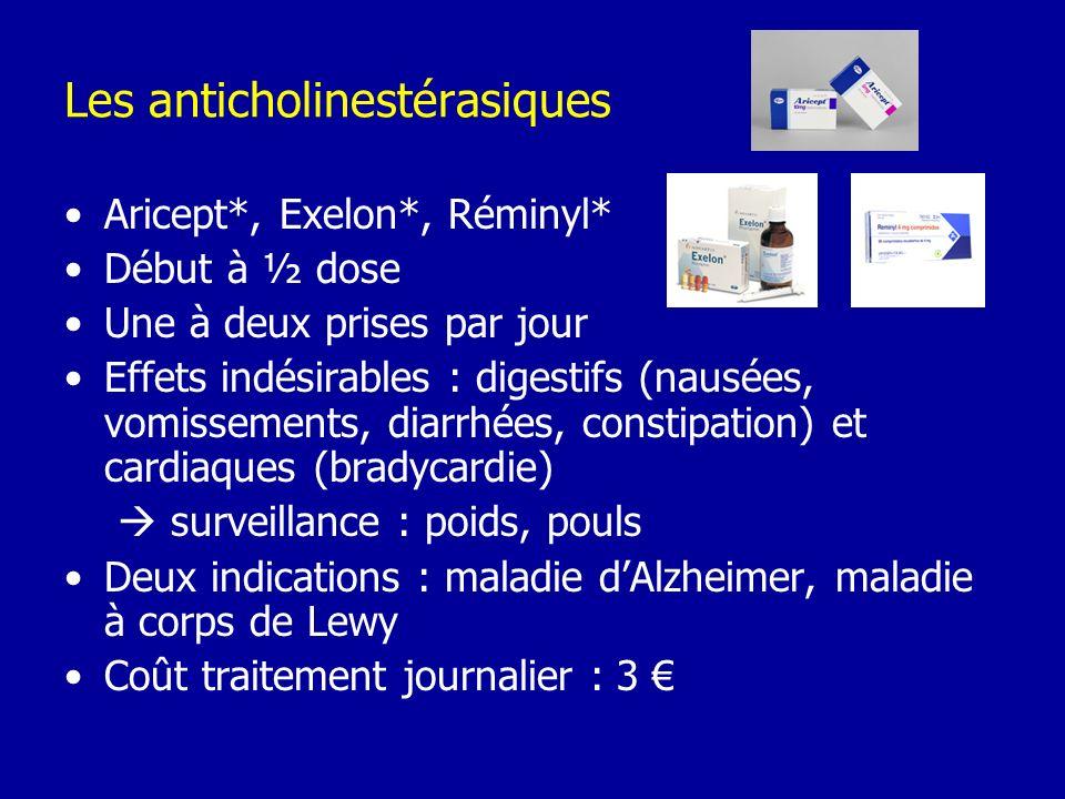 Les anticholinestérasiques Aricept*, Exelon*, Réminyl* Début à ½ dose Une à deux prises par jour Effets indésirables : digestifs (nausées, vomissement