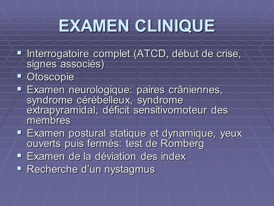 Diagnostic étiologique Selon la durée de la crise: Selon la durée de la crise: * qq s + déclenchée par le changement position tête: VPBB * qq s + déclenchée par le changement position tête: VPBB * qq mn à qq h (< 24h) + hypoacousie et BO: Menière * qq mn à qq h (< 24h) + hypoacousie et BO: Menière * > 24h sans signes cochléaires : Névrite vestibulaire * > 24h sans signes cochléaires : Névrite vestibulaire