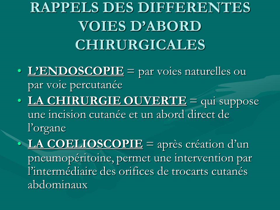 RAPPELS DES DIFFERENTES VOIES DABORD CHIRURGICALES LENDOSCOPIE = par voies naturelles ou par voie percutanéeLENDOSCOPIE = par voies naturelles ou par