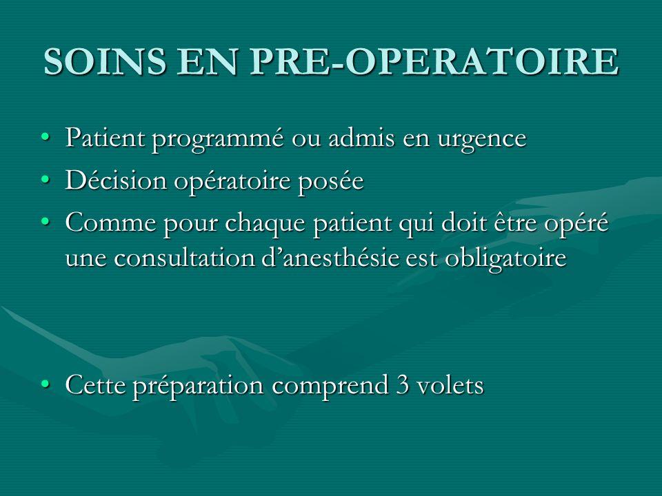 SOINS EN PRE-OPERATOIRE Patient programmé ou admis en urgencePatient programmé ou admis en urgence Décision opératoire poséeDécision opératoire posée
