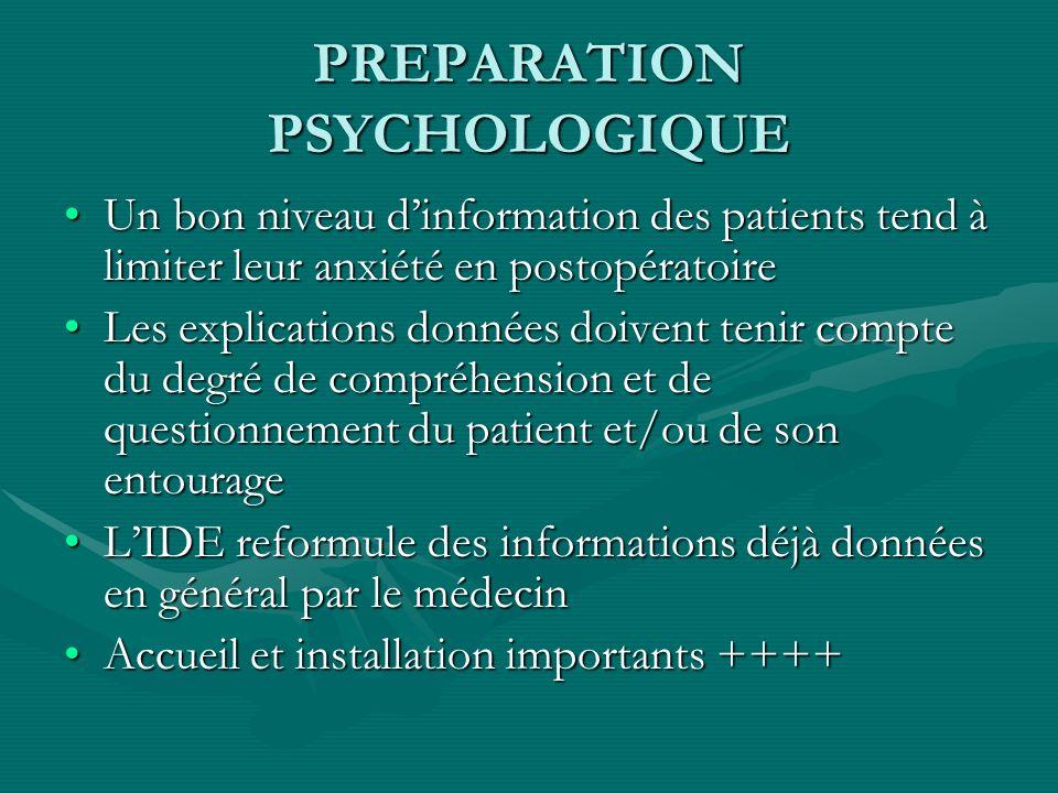 PREPARATION PSYCHOLOGIQUE Un bon niveau dinformation des patients tend à limiter leur anxiété en postopératoireUn bon niveau dinformation des patients