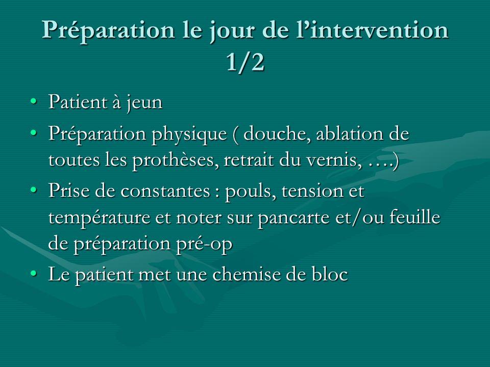 Préparation le jour de lintervention 1/2 Patient à jeunPatient à jeun Préparation physique ( douche, ablation de toutes les prothèses, retrait du vern