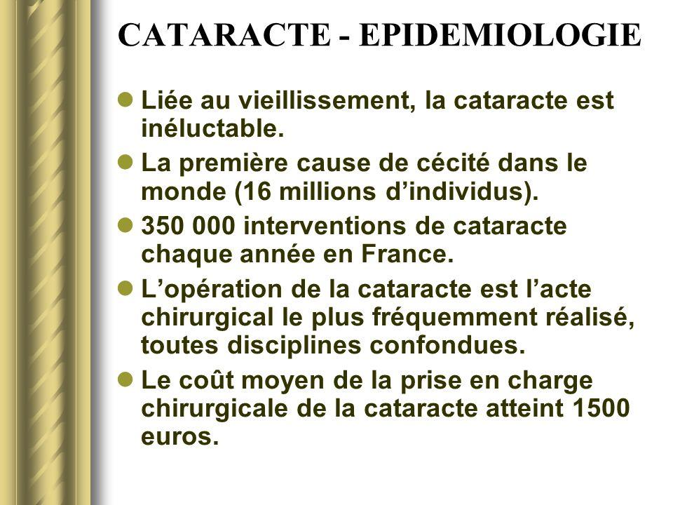 FORMES ETIOLOGIQUES Cataracte sénile : liée a lâge.