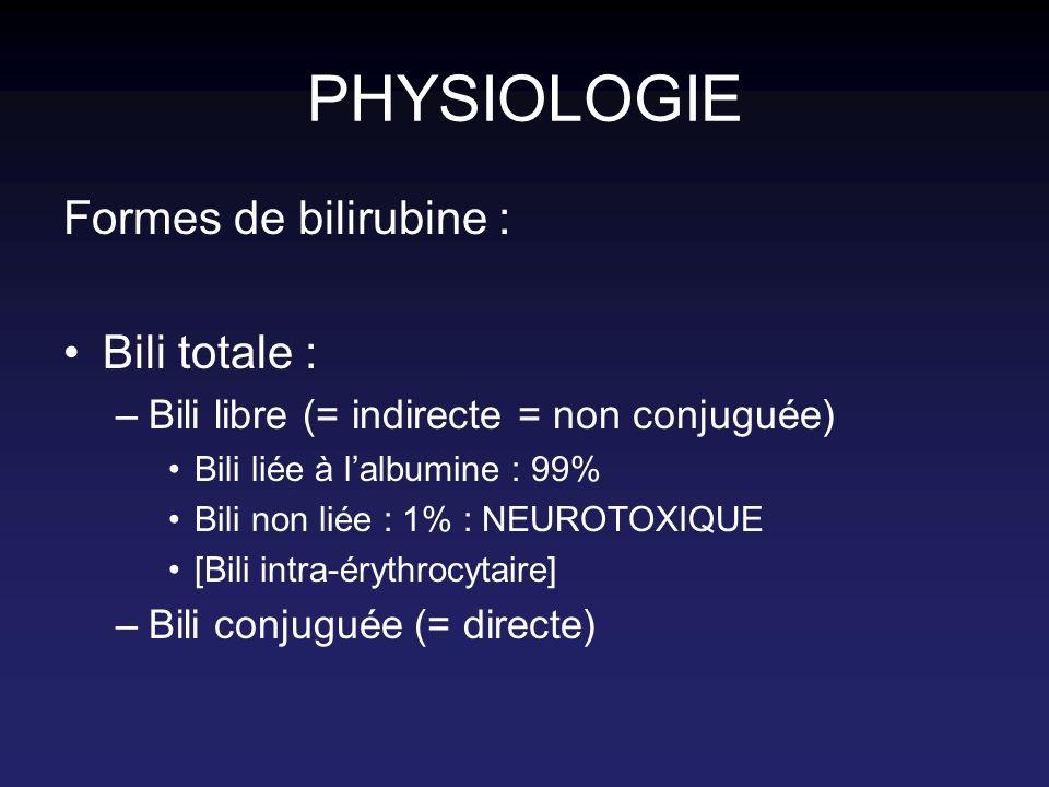 PHYSIOLOGIE Formes de bilirubine : Bili totale : –Bili libre (= indirecte = non conjuguée) Bili liée à lalbumine : 99% Bili non liée : 1% : NEUROTOXIQ