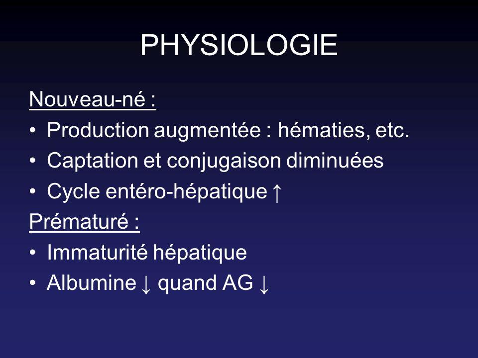 PHYSIOLOGIE Facteurs favorisants : Prématurité, faible poids Anoxie / Ischémie, acidose Hypothermie, hypoglycémie, jeûne Hématomes Médicaments Infections…