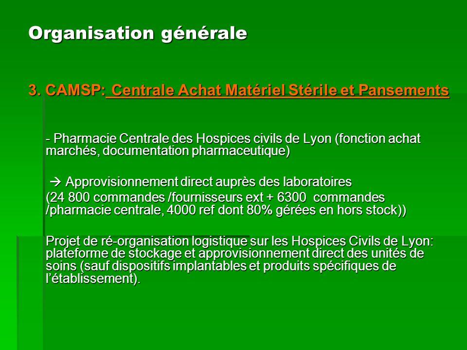3. CAMSP: Centrale Achat Matériel Stérile et Pansements - Pharmacie Centrale des Hospices civils de Lyon (fonction achat marchés, documentation pharma