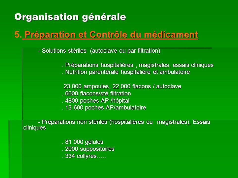 Préparation et Contrôle du médicament 5. Préparation et Contrôle du médicament - Solutions stériles (autoclave ou par filtration). Préparations hospit