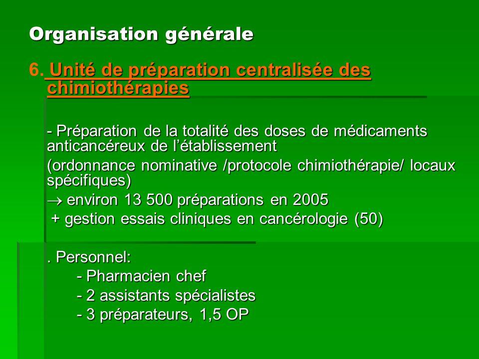Unité de préparation centralisée des chimiothérapies 6. Unité de préparation centralisée des chimiothérapies - Préparation de la totalité des doses de