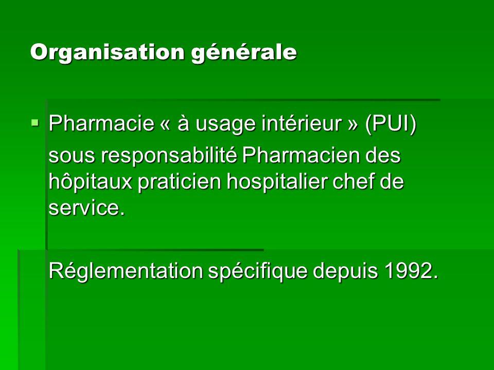 Organisation générale Pharmacie « à usage intérieur » (PUI) Pharmacie « à usage intérieur » (PUI) sous responsabilité Pharmacien des hôpitaux praticie