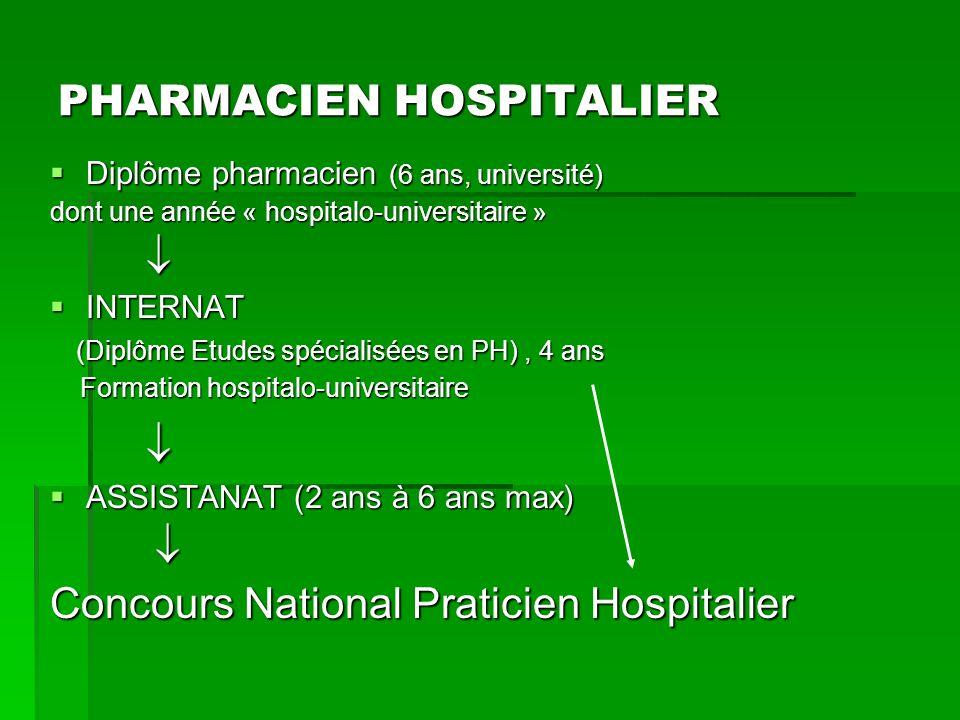 Organisation générale / HEH Répartition activités en secteurs différenciés (unités fonctionnelles) : Répartition activités en secteurs différenciés (unités fonctionnelles) : (selon besoins de létablissement) - Médicaments - Essais cliniques - Matériel stérile et pansements, - Stérilisation - Préparation et contrôle du médicament - Unité de préparation centralisée des chimiothérapies - Radiopharmacie Environ 130 personnes (dont 21 étudiants, 6 à 7 internes et 1 à 2 apprentis préparateurs /année Hospitalières + stagiaires divers)