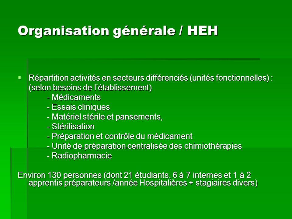 Organisation générale / HEH Répartition activités en secteurs différenciés (unités fonctionnelles) : Répartition activités en secteurs différenciés (u