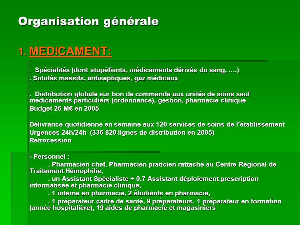1. MEDICAMENT:. Spécialités (dont stupéfiants, médicaments dérivés du sang, ….). Solutés massifs, antiseptiques, gaz médicaux. Solutés massifs, antise