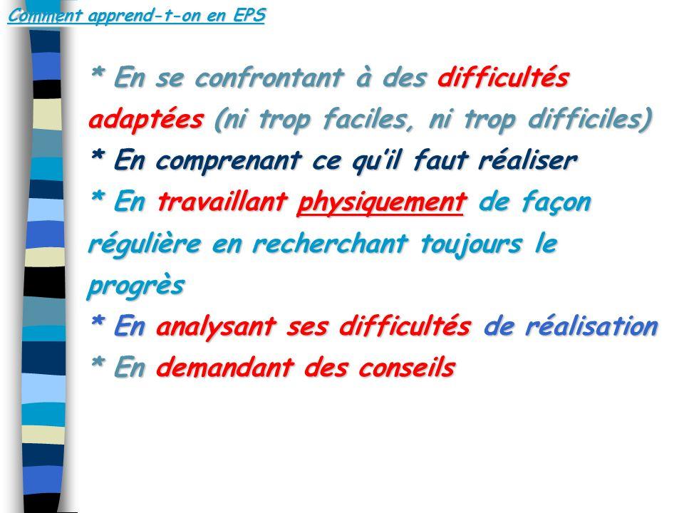 Comment apprend-t-on en EPS * En se confrontant à des difficultés adaptées (ni trop faciles, ni trop difficiles) * En comprenant ce quil faut réaliser