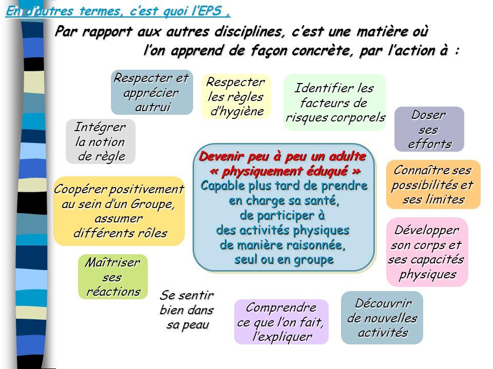 Rôle des enseignants EPS Adapter les difficultés aux capacités des élèves.Adapter les difficultés aux capacités des élèves.
