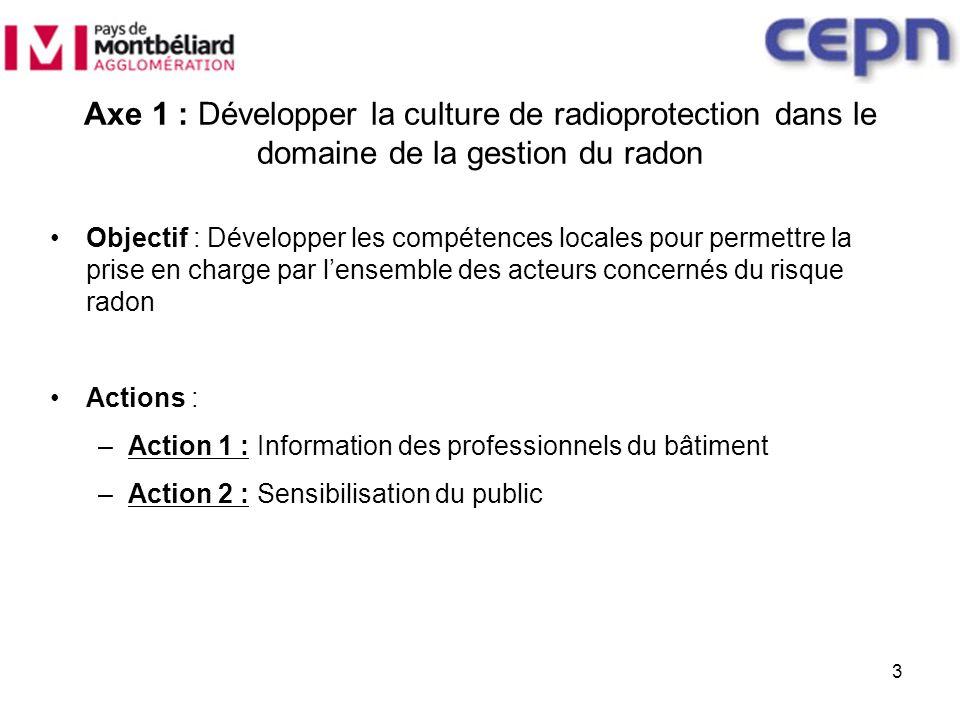 Axe 1 : Développer la culture de radioprotection dans le domaine de la gestion du radon Partenaires déjà engagés : –Suisse : EPFL, OFSP, IRA –France : PMA, UFC, CEPN, Pavillon des Sciences de Franche-Comté 4