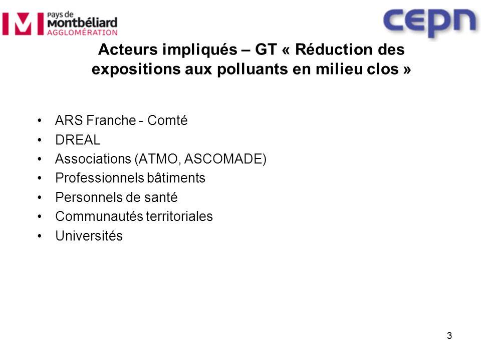 3 ARS Franche - Comté DREAL Associations (ATMO, ASCOMADE) Professionnels bâtiments Personnels de santé Communautés territoriales Universités Acteurs impliqués – GT « Réduction des expositions aux polluants en milieu clos »