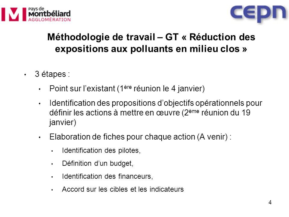 4 3 étapes : Point sur lexistant (1 ère réunion le 4 janvier) Identification des propositions dobjectifs opérationnels pour définir les actions à mett