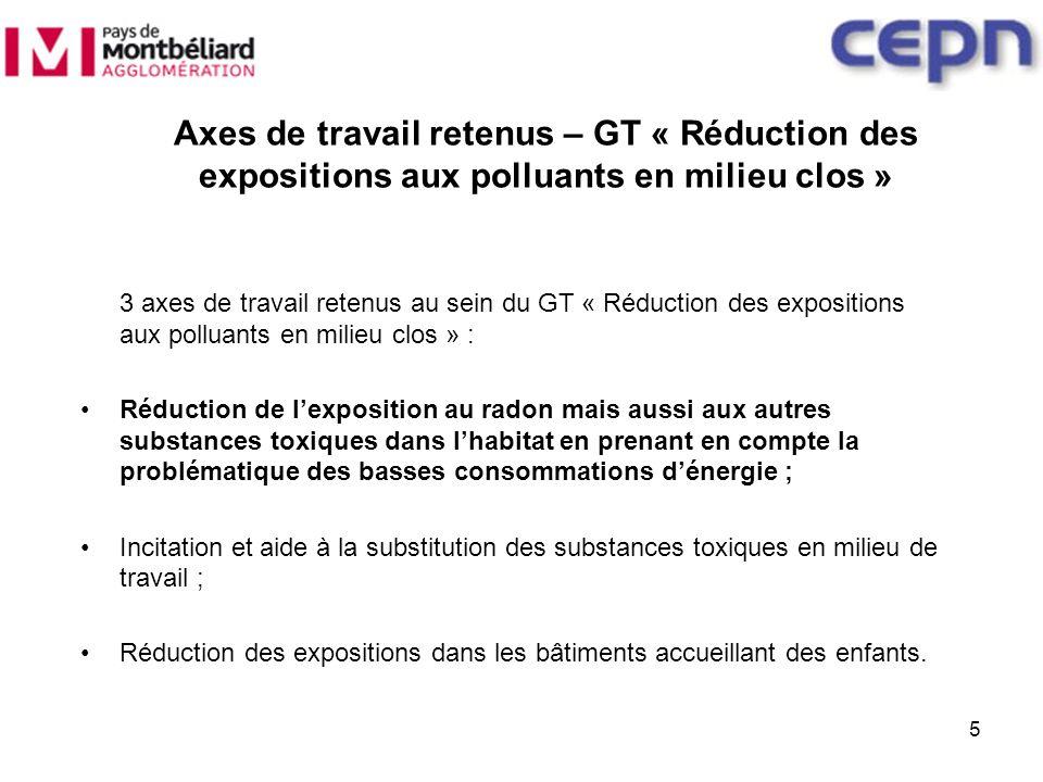5 3 axes de travail retenus au sein du GT « Réduction des expositions aux polluants en milieu clos » : Réduction de lexposition au radon mais aussi au