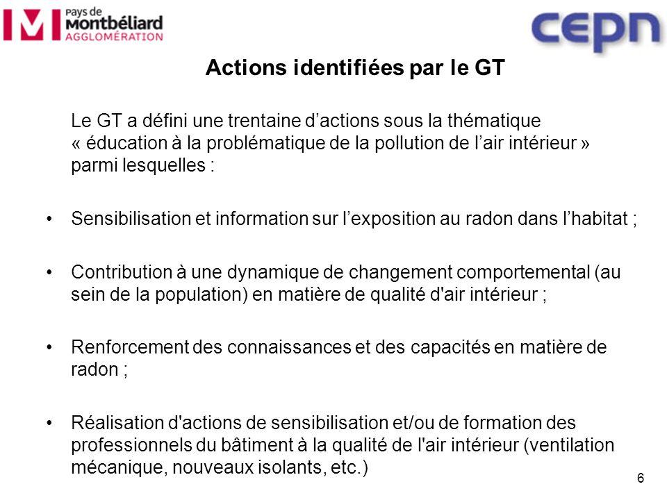 6 Actions identifiées par le GT Le GT a défini une trentaine dactions sous la thématique « éducation à la problématique de la pollution de lair intéri