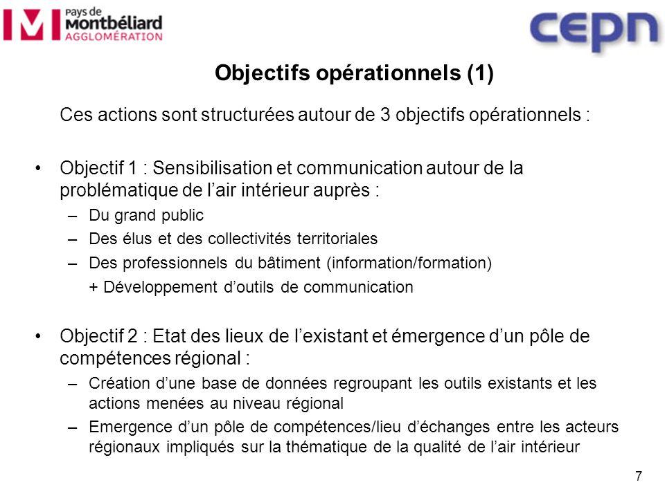 7 Objectifs opérationnels (1) Ces actions sont structurées autour de 3 objectifs opérationnels : Objectif 1 : Sensibilisation et communication autour