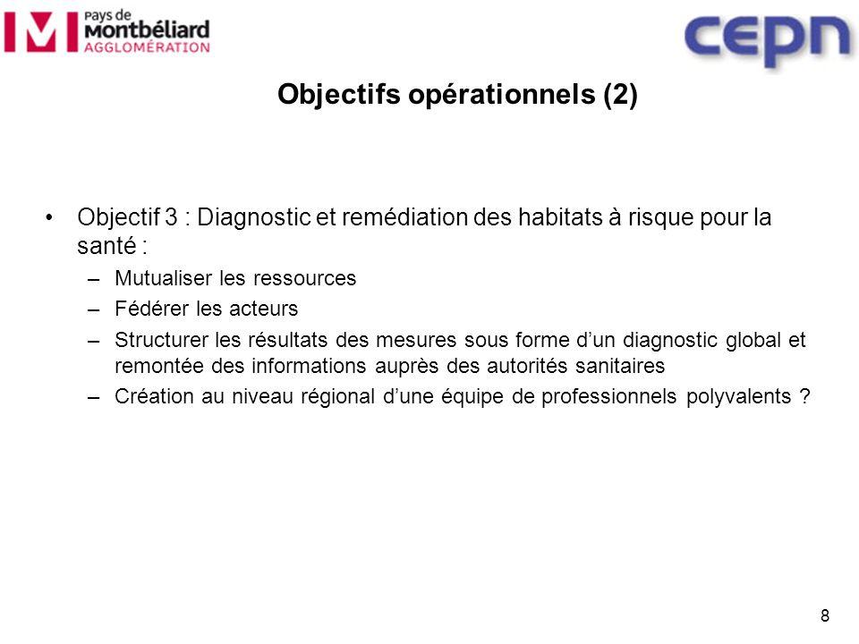 8 Objectifs opérationnels (2) Objectif 3 : Diagnostic et remédiation des habitats à risque pour la santé : –Mutualiser les ressources –Fédérer les act