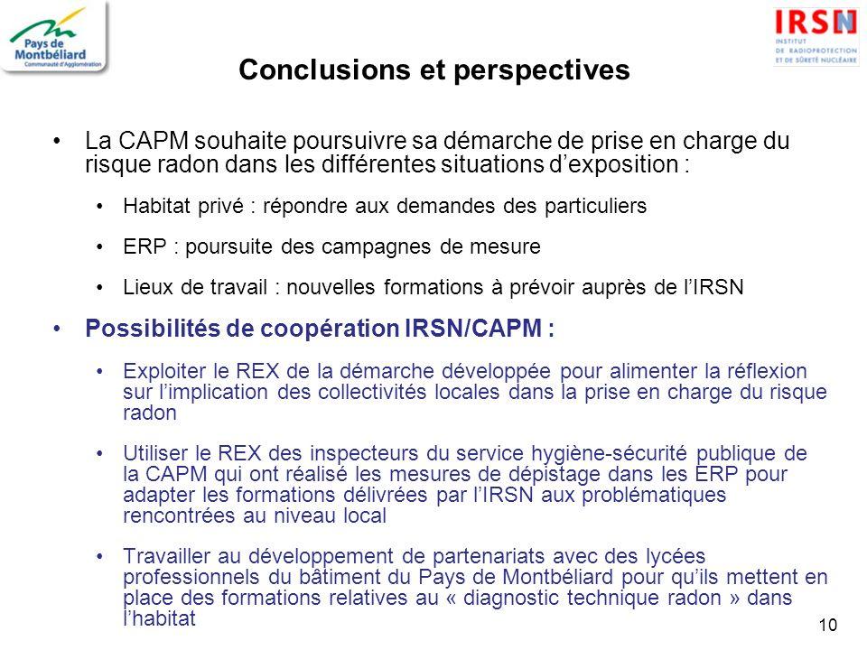 Conclusions et perspectives La CAPM souhaite poursuivre sa démarche de prise en charge du risque radon dans les différentes situations dexposition : H