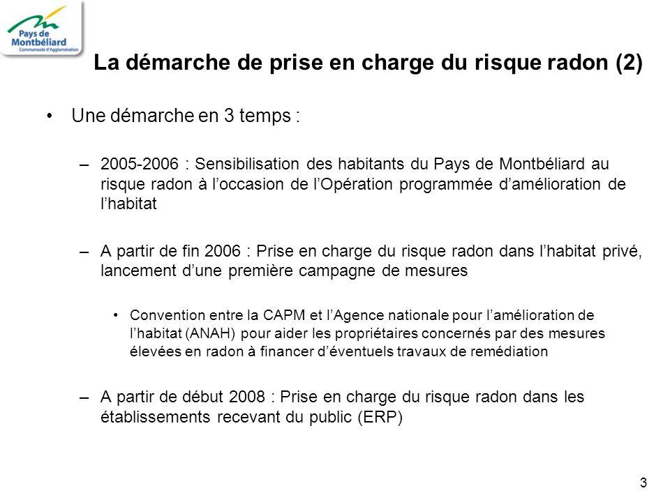 3 Une démarche en 3 temps : –2005-2006 : Sensibilisation des habitants du Pays de Montbéliard au risque radon à loccasion de lOpération programmée damélioration de lhabitat –A partir de fin 2006 : Prise en charge du risque radon dans lhabitat privé, lancement dune première campagne de mesures Convention entre la CAPM et lAgence nationale pour lamélioration de lhabitat (ANAH) pour aider les propriétaires concernés par des mesures élevées en radon à financer déventuels travaux de remédiation –A partir de début 2008 : Prise en charge du risque radon dans les établissements recevant du public (ERP) La démarche de prise en charge du risque radon (2)