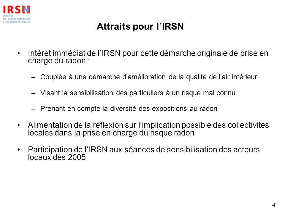 4 Intérêt immédiat de lIRSN pour cette démarche originale de prise en charge du radon : –Couplée à une démarche damélioration de la qualité de lair in