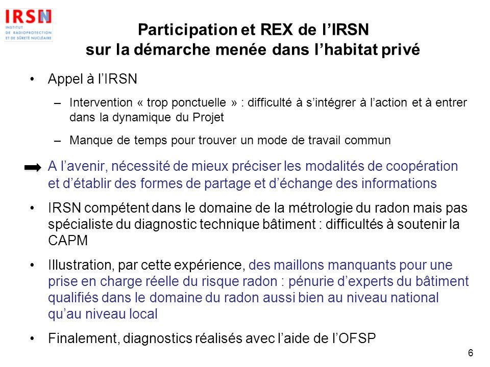 Participation et REX de lIRSN sur la démarche menée dans lhabitat privé Appel à lIRSN –Intervention « trop ponctuelle » : difficulté à sintégrer à lac