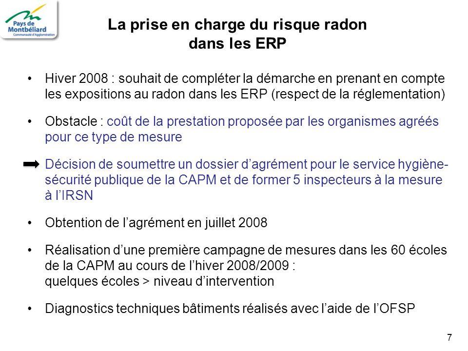 La prise en charge du risque radon dans les ERP Hiver 2008 : souhait de compléter la démarche en prenant en compte les expositions au radon dans les ERP (respect de la réglementation) Obstacle : coût de la prestation proposée par les organismes agréés pour ce type de mesure Décision de soumettre un dossier dagrément pour le service hygiène- sécurité publique de la CAPM et de former 5 inspecteurs à la mesure à lIRSN Obtention de lagrément en juillet 2008 Réalisation dune première campagne de mesures dans les 60 écoles de la CAPM au cours de lhiver 2008/2009 : quelques écoles > niveau dintervention Diagnostics techniques bâtiments réalisés avec laide de lOFSP 7