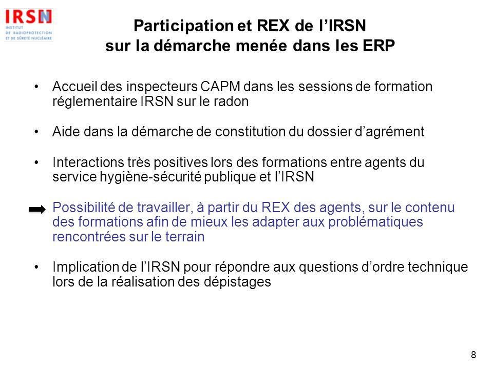 Participation et REX de lIRSN sur la démarche menée dans les ERP Accueil des inspecteurs CAPM dans les sessions de formation réglementaire IRSN sur le