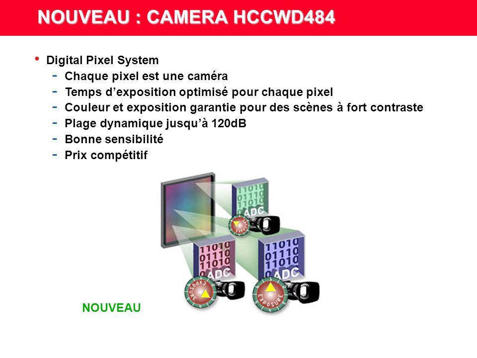 NOUVEAU : CAMERA HCCWD484 Caméra HCCWD484 Exposition Correcte de La scène Exposition Correcte de La scène NOUVEAU