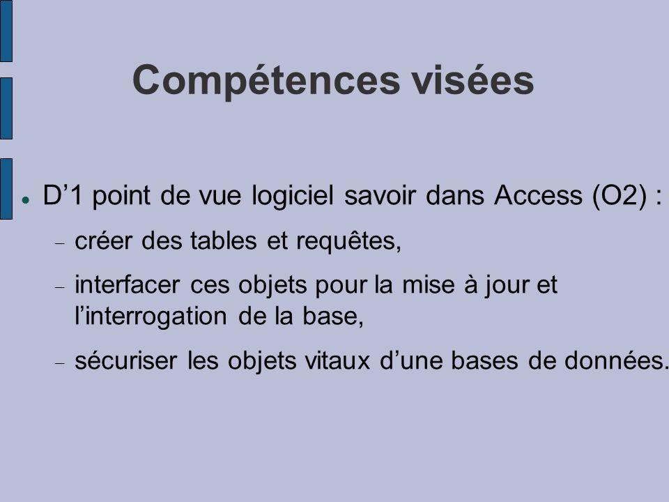 Compétences visées D1 point de vue logiciel savoir dans Access (O2) : créer des tables et requêtes, interfacer ces objets pour la mise à jour et linte
