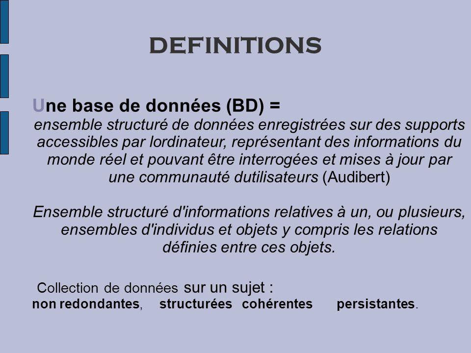 DEFINITIONS Une base de données (BD) = ensemble structuré de données enregistrées sur des supports accessibles par lordinateur, représentant des infor