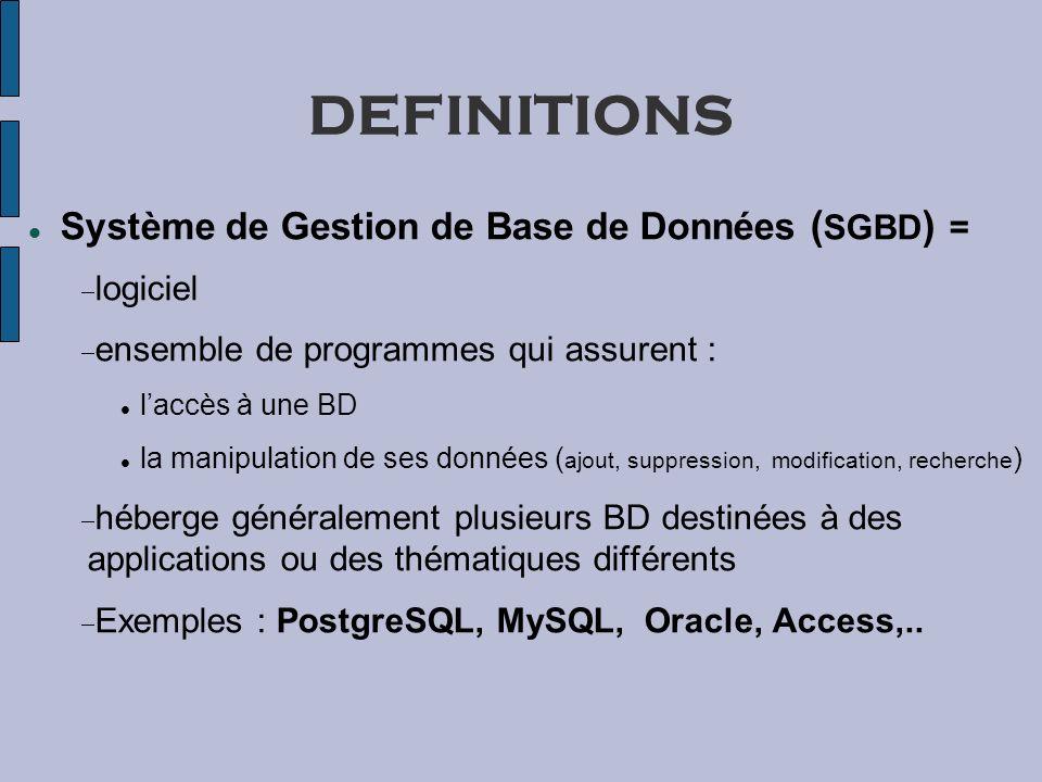 DEFINITIONS Système de Gestion de Base de Données ( SGBD ) = logiciel ensemble de programmes qui assurent : laccès à une BD la manipulation de ses don