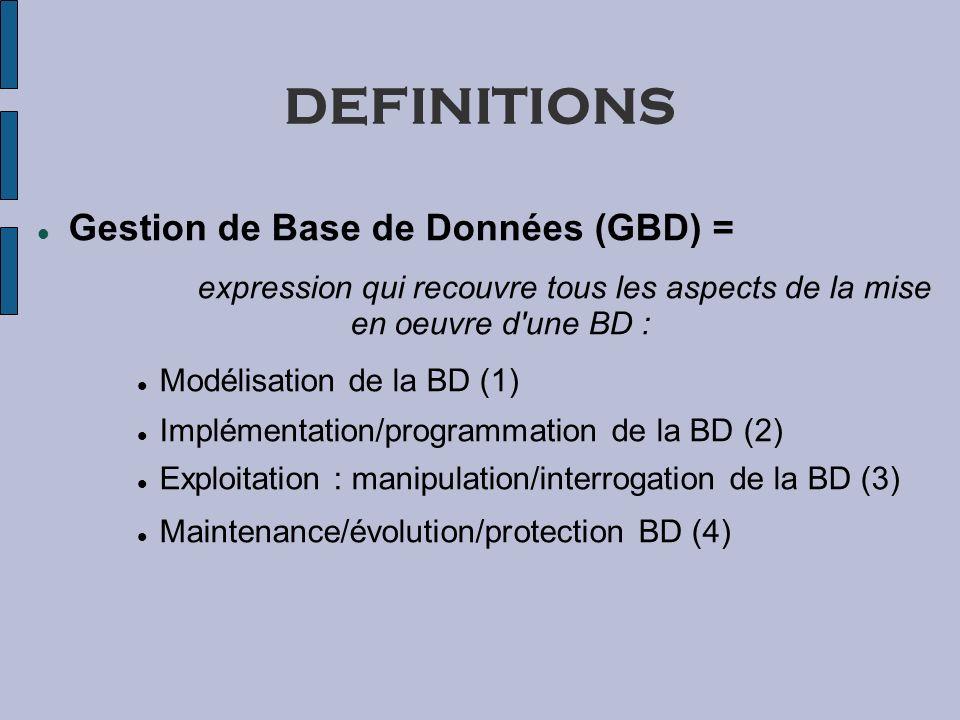 DEFINITIONS Gestion de Base de Données (GBD) = expression qui recouvre tous les aspects de la mise en oeuvre d'une BD : Modélisation de la BD (1) Impl