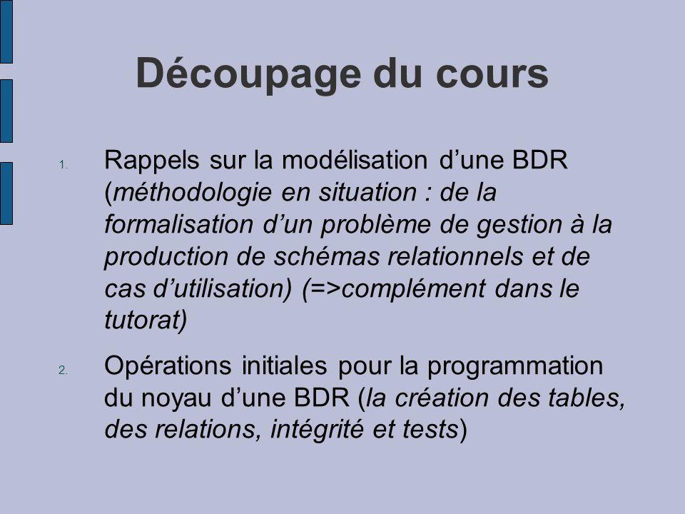 Découpage du cours 1. Rappels sur la modélisation dune BDR (méthodologie en situation : de la formalisation dun problème de gestion à la production de