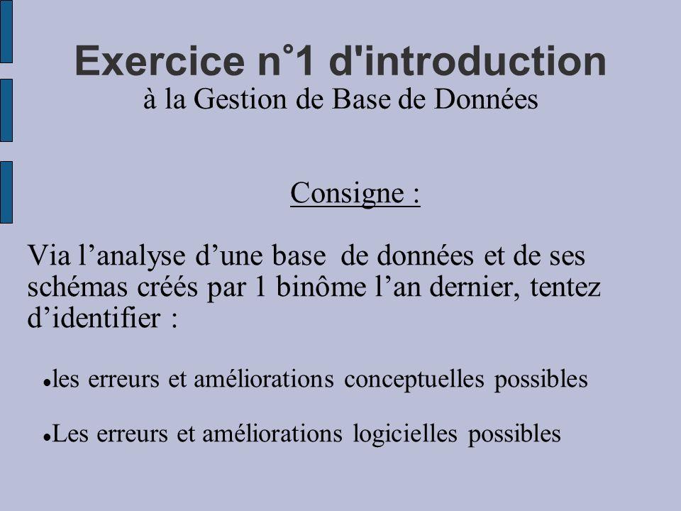 Exercice n°1 d'introduction à la Gestion de Base de Données Consigne : Via lanalyse dune base de données et de ses schémas créés par 1 binôme lan dern
