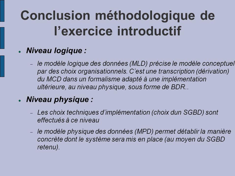Conclusion méthodologique de lexercice introductif Niveau logique : le modèle logique des données (MLD) précise le modèle conceptuel par des choix org