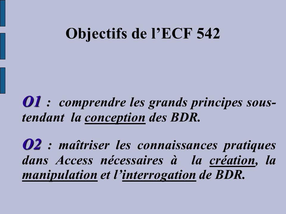 Objectifs de lECF 542 O1 O1 : comprendre les grands principes sous- tendant la conception des BDR. O2 O2 : maîtriser les connaissances pratiques dans