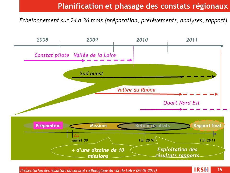 15 Présentation des résultats du constat radiologique du val de Loire (29-03-2011) + dune dizaine de 10 missions 200820092010 Vallée de la Loire Sud o